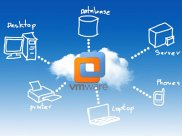 IT Equipment & Cloud Computing